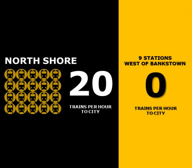 200% More Trains for Berejiklian than Western Sydney